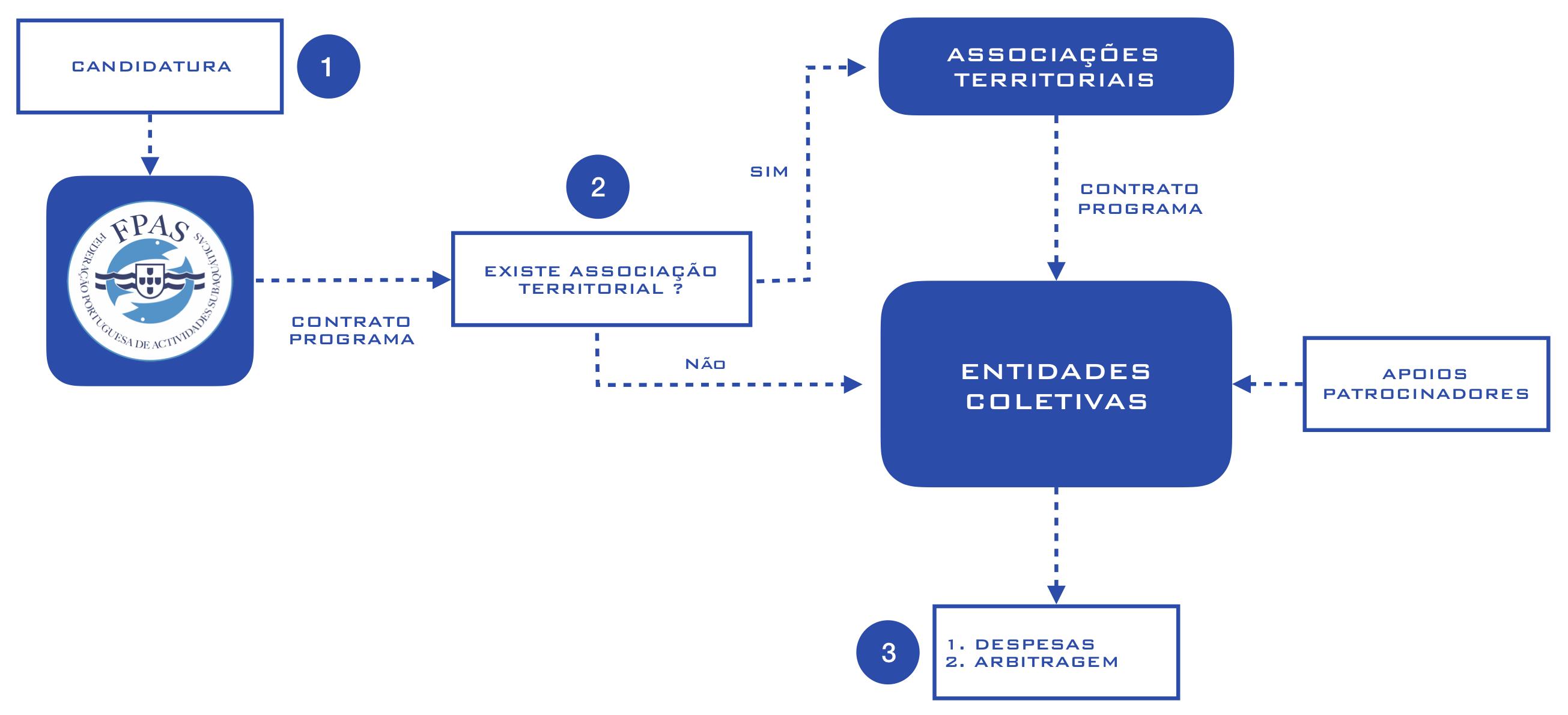 Organização_eventos.png